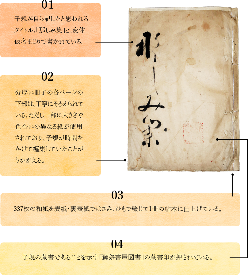 01 子規が自ら記したと思われるタイトル。「那しみ集」と、変体仮名まじりで書かれている。02 分厚い冊子の各ページの下部は、丁寧にそろえられている。ただし一部に大きさや色合いの異なる紙が使用されており、子規が時間をかけて編集していたことがうかがえる。03 337枚の和紙を表紙・裏表紙ではさみ、ひもで綴じて1冊の帖本に仕上げている。04 子規の蔵書であることを示す「獺祭書屋図書」の蔵書印が押されている。
