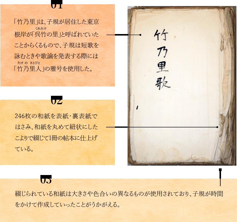 01 「竹乃里」は、子規が居住した東京根岸が「呉竹の里」と呼ばれていたことからくるもので、子規は短歌を詠むときや歌論を発表する際には「竹乃里人」の雅号を使用した。02 247枚の和紙を表紙・裏表紙ではさみ、和紙を丸めて紐状にしたこよりで綴じて1冊の帖本に仕上げている。03 綴じられている和紙は大きさや色合いの異なるものが使用されており、子規が時間をかけて作成していったことがうかがえる。