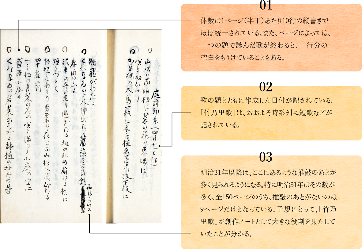 01 体裁は1ページ(半丁)あたり10行の縦書きでほぼ統一されている。また、ページによっては、一つの題で詠んだ歌が終わると、一行分の空白をもうけていることもある。02 歌の題とともに作成した日付が記されている。「竹乃里歌」は、おおよそ時系列に短歌などが記されている。03 明治31年以降は、ここにあるような推敲のあとが多く見られるようになる。特に明治31年はその数が多く、全150ページのうち、推敲のあとがないのは9ページだけとなっている。子規にとって、「竹乃里歌」が創作ノートとして大きな役割を果たしていたことが分かる。